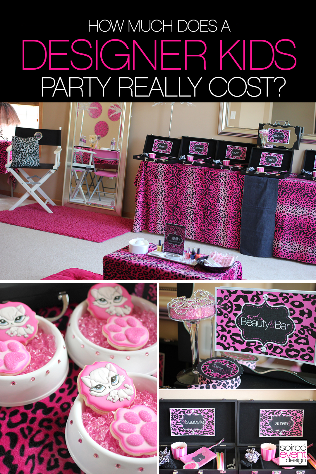 How much does a designer kids party REALLY cost?