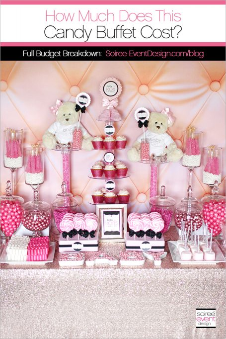 How Much Does a Candy Buffet Cost?