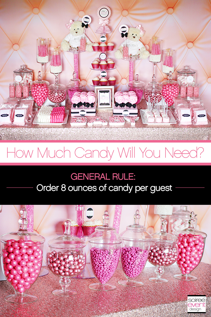 How Much Candy Do You Need for a Candy Buffet