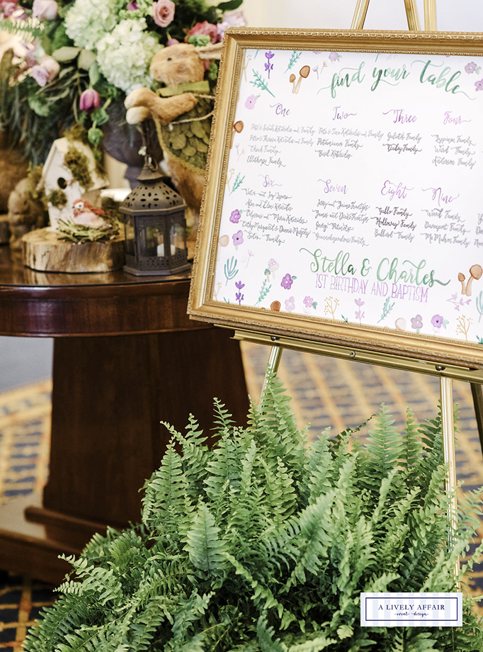 Enchanted Forest Party Table Names